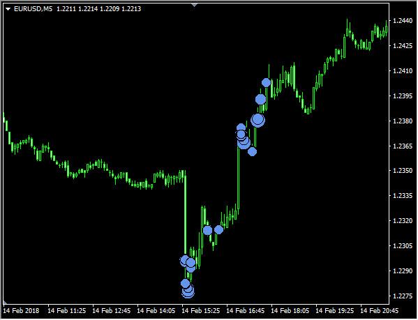 Скачать индикатор xxx forex биржевая фьючерсная торговля
